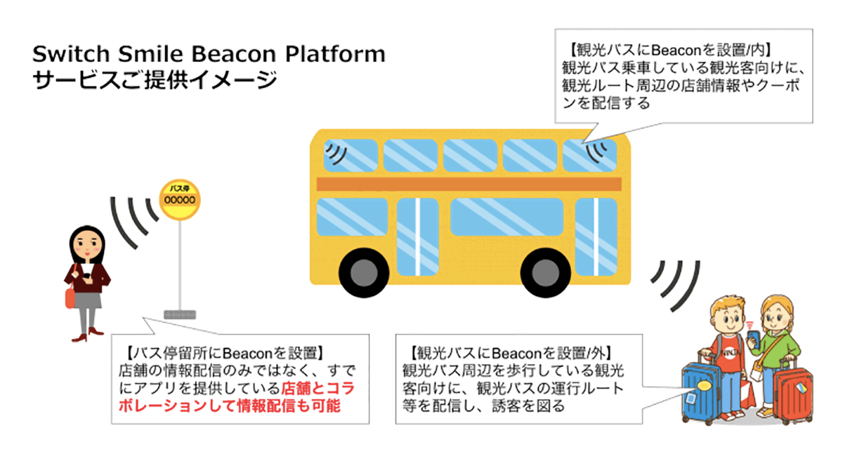 https://www.switch-smile.com/wp-content/uploads/img-hatobus-1200x640.png